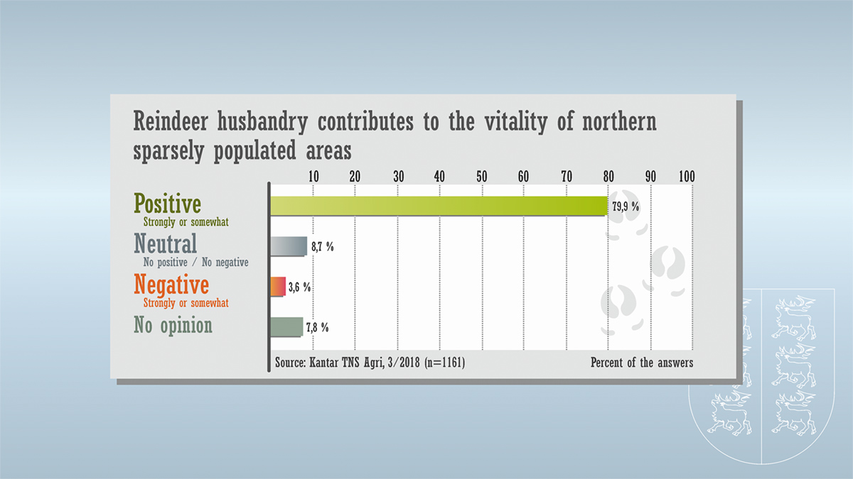 17 Reindeer Gallup - Reindeer husbandry contributes to the vitality of northern sparsely populated areas