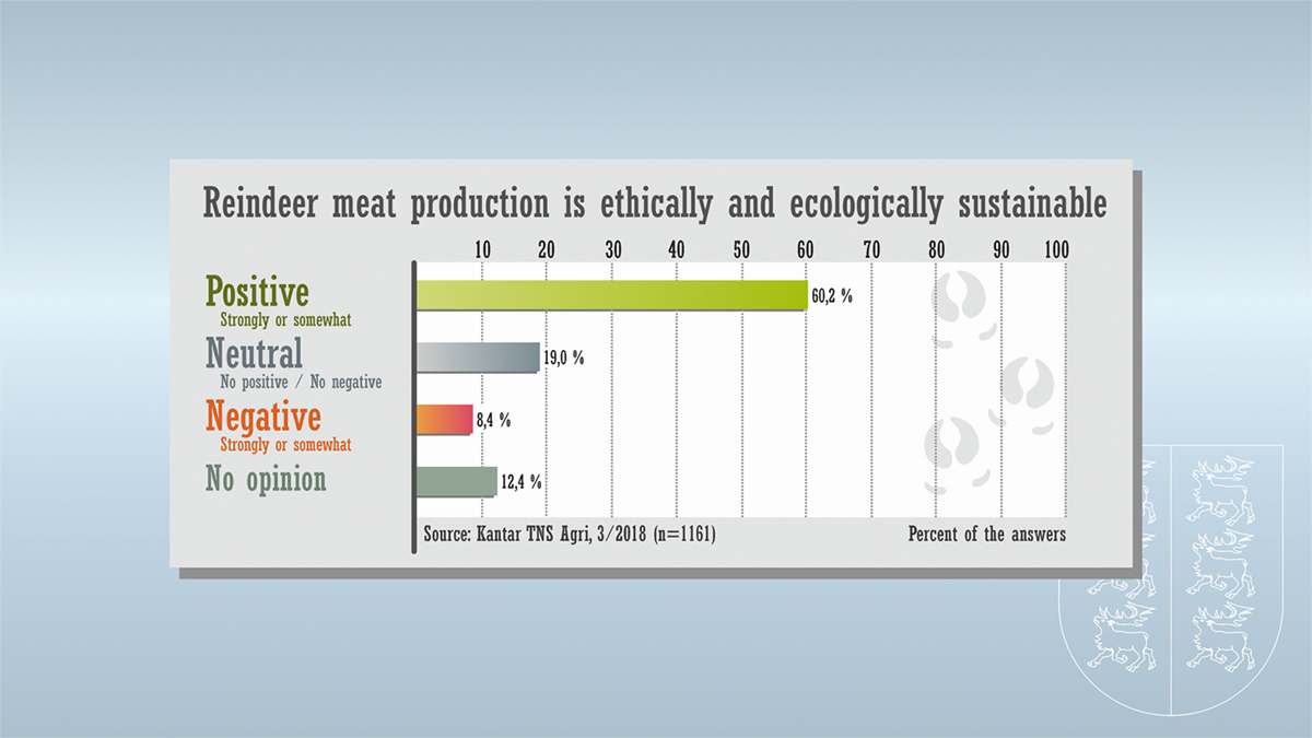 6 Reindeer Gallup - Reindeer meat production is ethically and ecologically sustainable